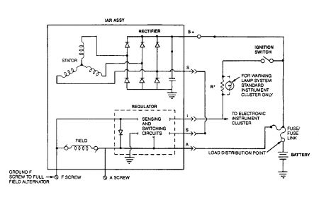 Ford Charging System Diagrams Wiring Diagram