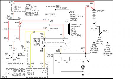 99 Saturn Wiring Diagram Wiring Diagram