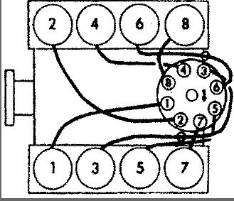 78 chevy 350 distributor wiring diagram u2022 wiring diagram