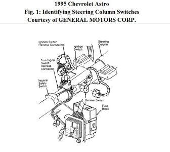 98 blazer egr wiring diagram