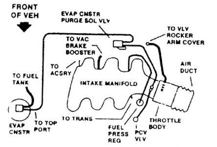Oldsmobile Vacuum Diagram Wiring Diagram