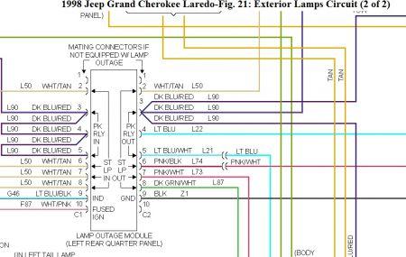 1998 Jeep Grand Cherokee Rear Run Lights, Sunroof, and Driv