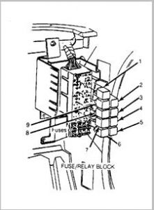 1997 buick park avenue fuse diagram