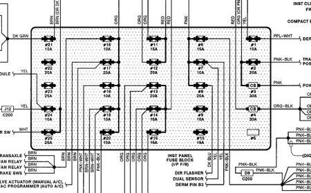 88 Oldsmobile Fuse Box Wiring Schematic Diagram