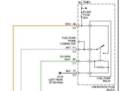 Fuel Wiring Diagram 2001 Chevy S 10 - Schematics Data Wiring Diagrams \u2022