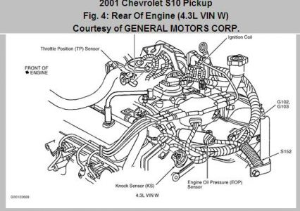 2001 Chevy S10 Diagram Wiring Diagram