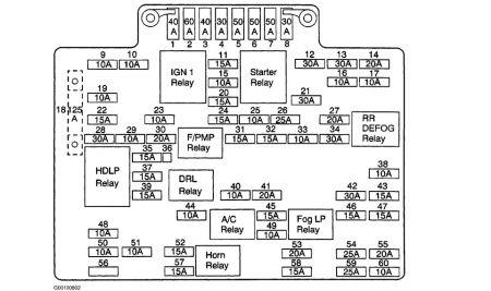 gmc sierra fuse box under hood 1996