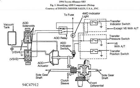 1994 4runner Wiring Diagram Wiring Schematic Diagram