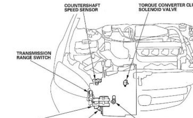 1406560244873 Acura Transmission Recall