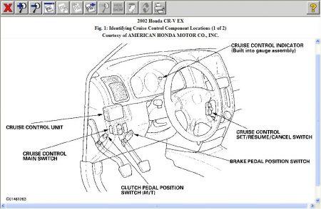 2002 Honda CRV 2002 CR-V Cruise Control Unsolvable Problem