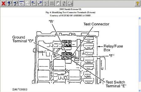 Suzuki Esteem Fuse Box Location Electronic Schematics collections
