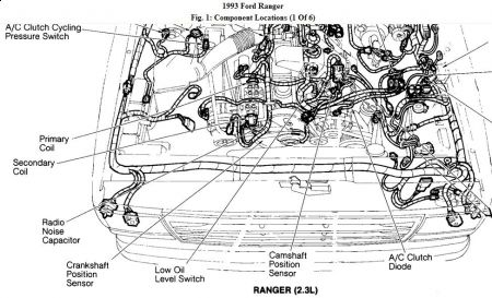 Ford Ranger 3 0 Engine Diagram Wiring Schematic Diagram