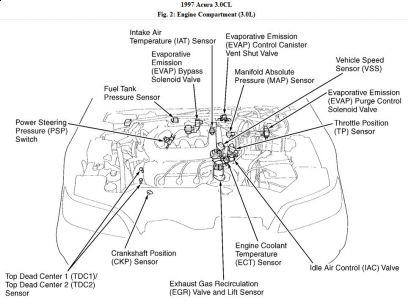 1997 Acura Cl Wiring Diagram manual guide wiring diagram