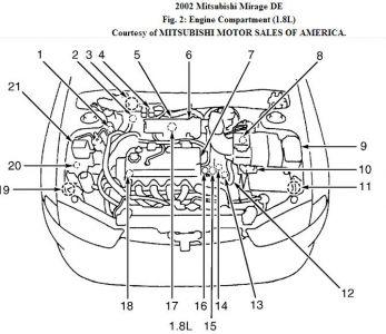 mitsubishi mirage 1 5 engine diagram