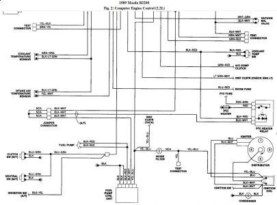 Mazda 84 Wiring B2000 Diagramheadlights Wiring Diagram