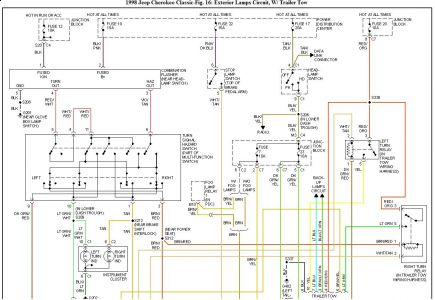 1999 Jeep Cherokee Ignition Wiring Wiring Schematic Diagram