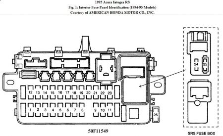 98 Honda Civic Fuse Diagram Wiring Diagram