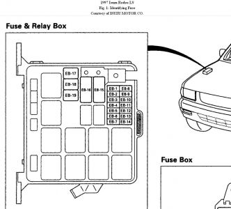 1997 isuzu rodeo question fuse box diagram electrical problem