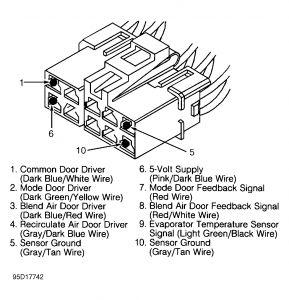 95 chrysler concorde fuse diagram