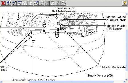 kia soul stereo wiring diagram in addition jeep grand cherokee fuse