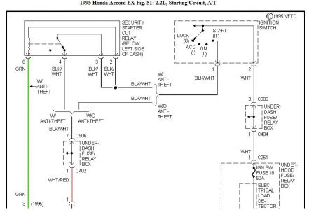 1995 Honda Wiring Diagram Wiring Diagram