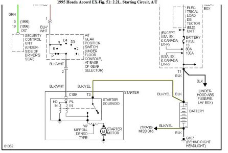 Honda Ignition Wiring Diagrams Wiring Diagram