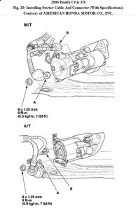 h22a engine wiring harness