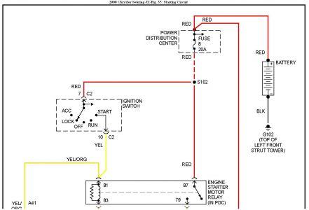 Wiring Diagram For 2003 Sebring Wiring Diagram
