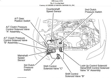 1997 Acura Tl Wiring Diagram Index listing of wiring diagrams