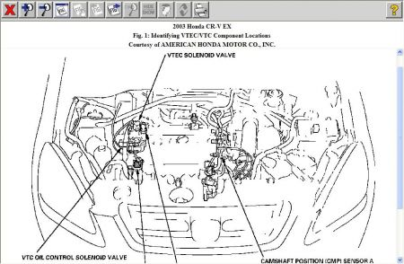 2003 Honda Crv Engine Diagram Wiring Diagram