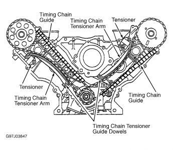 ford f 150 5 4 engine diagram