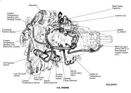 ford aerostar fuel diagram