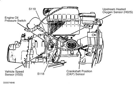 2001 Dodge Neon Engine Diagram Wiring Diagram