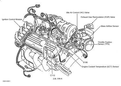 2003 Impala 3 4 Engine Diagram - Data Wiring Diagrams
