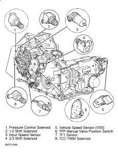 transmission shift solenoid besides 1995 buick lesabre engine diagram