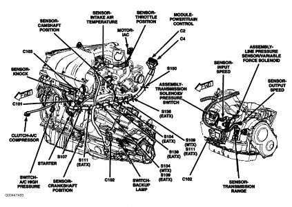 2005 Chrysler Pt Cruiser Engine Diagram Online Wiring Diagram