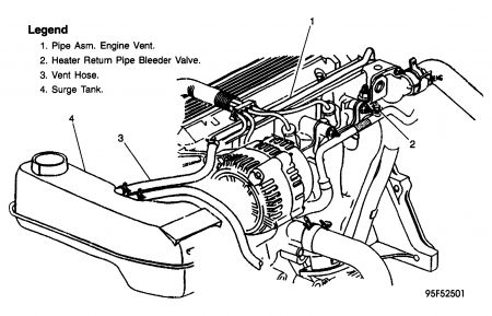 2000 Pontiac Grand Am Cooling System Diagram Wiring Diagram Library