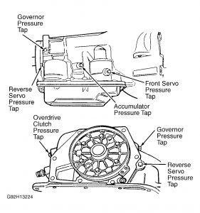 dodge ram 1500 besides 1998 gmc truck wiring diagram besides dodge ram