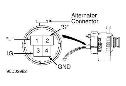 2000 Civic Alternator Wiring Diagram - Seropkoe
