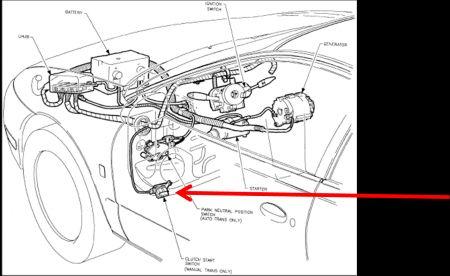 2004 Saturn Sl2 Engine Diagram Starter Wiring Diagram