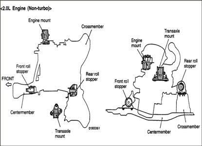 1998 mitsubishi eclipse radio wiring diagram subaru radio wiring