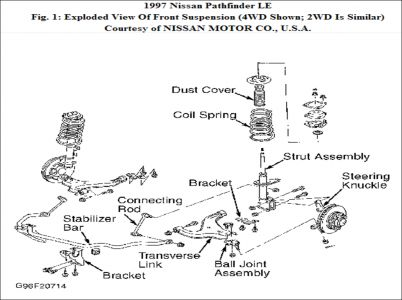 Nissan Pathfinder Front Suspension Diagram Wiring Schematic Diagram