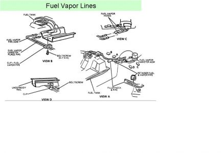 1992 Chevy Corsica Smell Gas Fumes From Outside Car