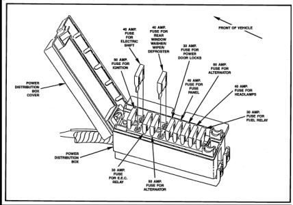 Ford Ranger Fuse Box Control Cables  Wiring Diagram