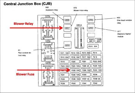 2000 Ford Contour O2 Sensor Wiring Diagram Index listing of wiring