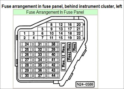 Fuse Box In Audi A6 2004 Wiring Diagram