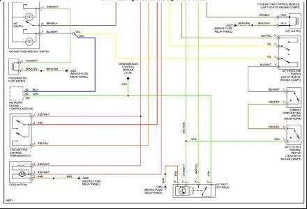 1998 Vw Cabrio Fuse Box circuit diagram template