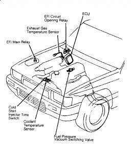 1992 toyota truck fuel filter location