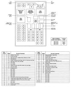 fuse box diagram 1998 ford f150 triton