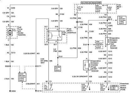 2003 Chevy Cavalier Fuse Diagram Wiring Diagram